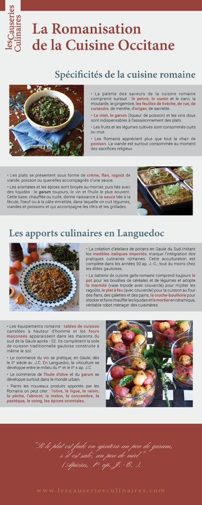 exposition-itinerante-culinaire-la-romanisation-de-la-cuisine-occitane-les-causeries-culinaires-sylvie-campech