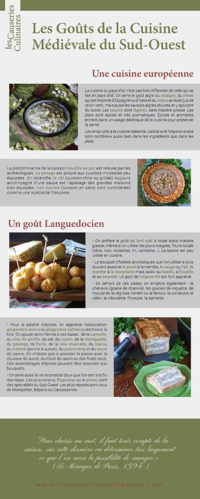 exposition-itinerante-culinaire-les-gouts-de-la-cuisine-medievale-du-sud-ouest-les-causeries-culinaires-sylvie-campech